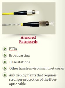 Armored Patchcords